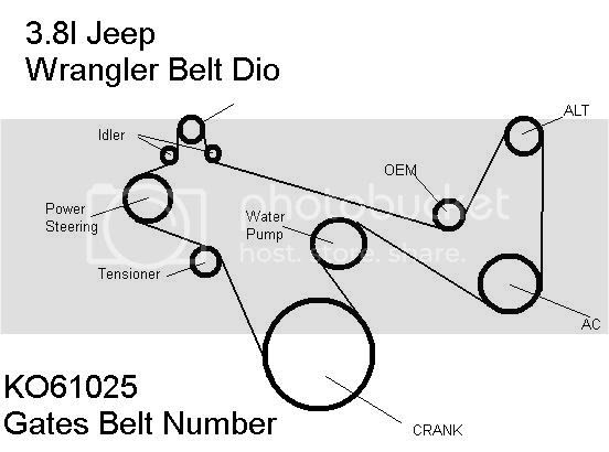 83 jeep wiring schematic