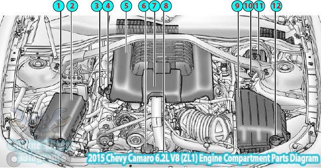 2007 chevy colorado engine diagram