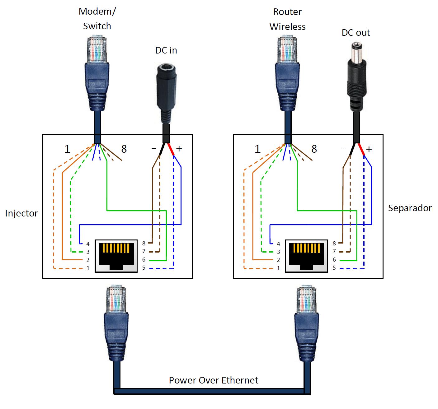 lan jack wiring