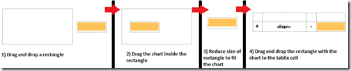 How to enclose chart within rectangle in SSRS