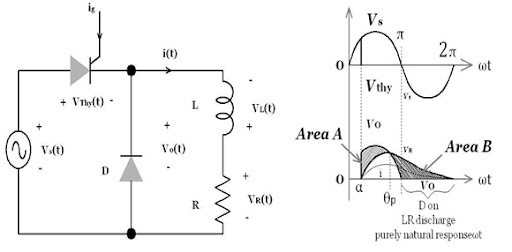scr as half wave rectifier