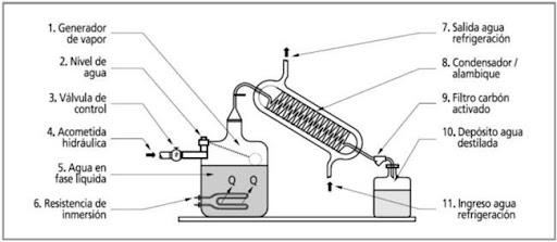 1990 ford alternator wiring diagram u2013 moesappaloosas com