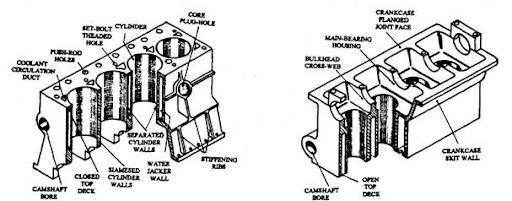 2005 chevy malibu 2 2 ecotec engine diagrams