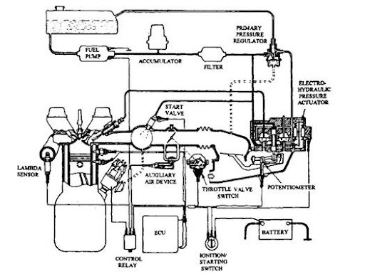 van hool c2045 wiring diagrams 2002