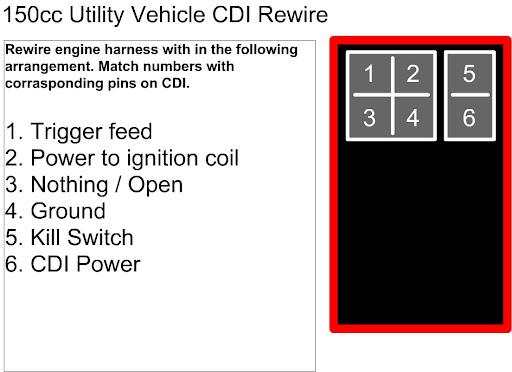 11 Pole Magneto Wiring Diagram Wiring Schematic Diagram