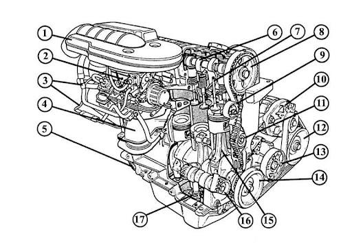 Bugatti Veyron Engine Diagram \u2013 Car Image Idea