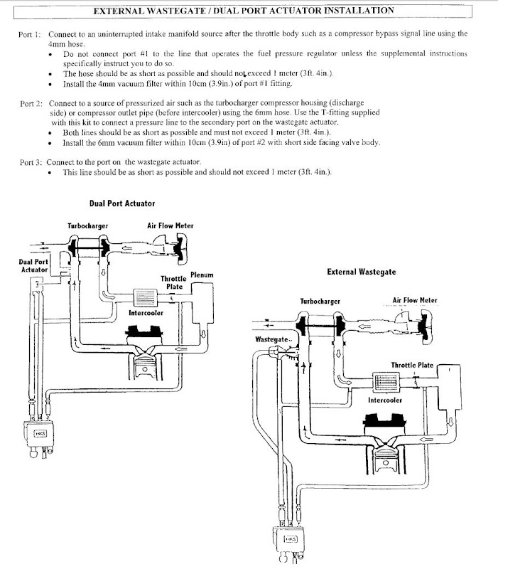 Tial External Wastegate Instructions Images - form 1040 instructions