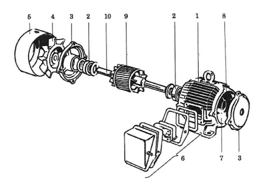 harley davidson v twin engine diagrams likewise harley davidson twin