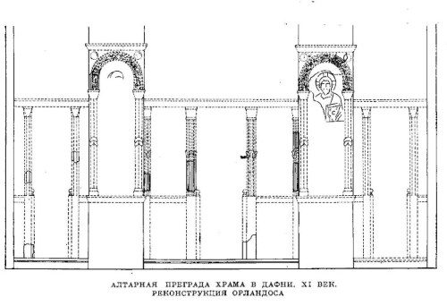 острове Андрос, храма св.