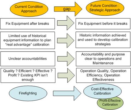 Judul Proposal Manajemen Keuangan Kumpulan Contoh Proposal Judul Skripsi Manajemen Judul Proposal Manajemen Keuangan Gratis