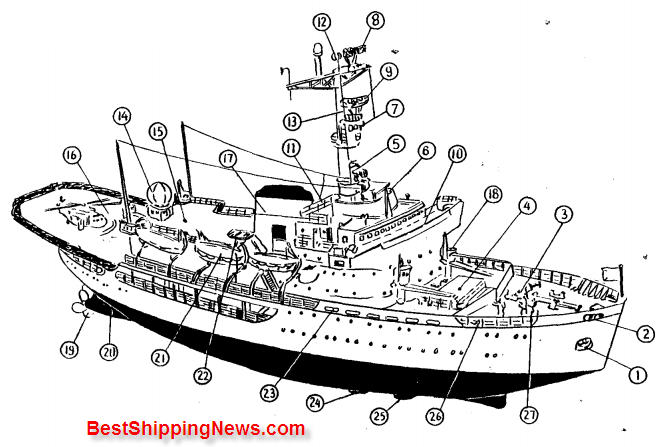 Types of Ships Archives - Page 3 of 4 - Shipbuilding Picture Dictionary - types of ships