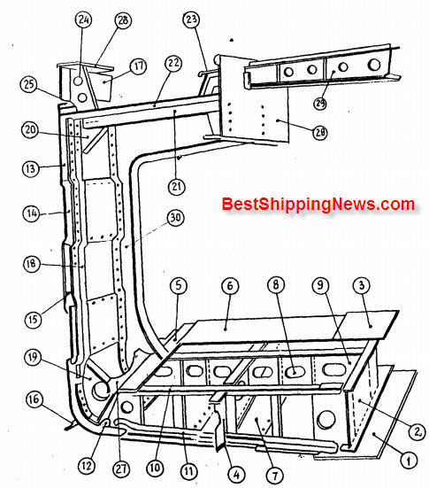 beam bridge diagram carrier to a bridge beam