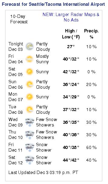 weathercom 10 day forecast seattle