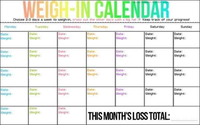 weight loss charts excel xv-gimnazija
