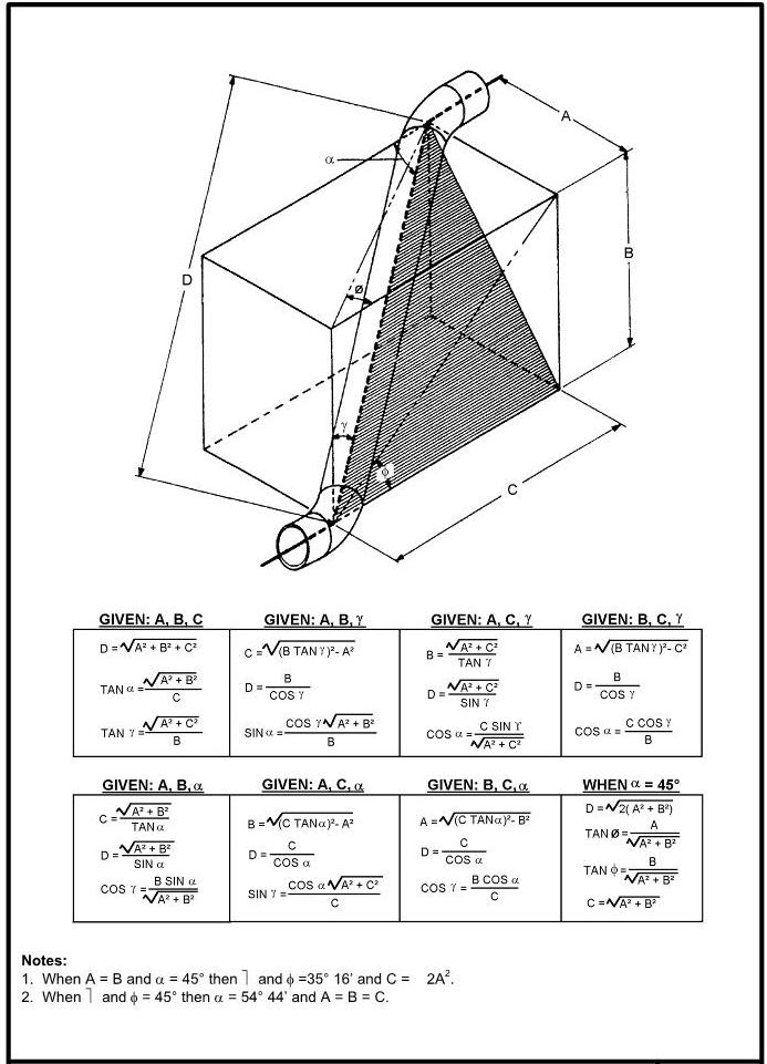 Piping Info FORMULA FOR ROLLED PIPES - PIPE OFFSET TWO PLANES