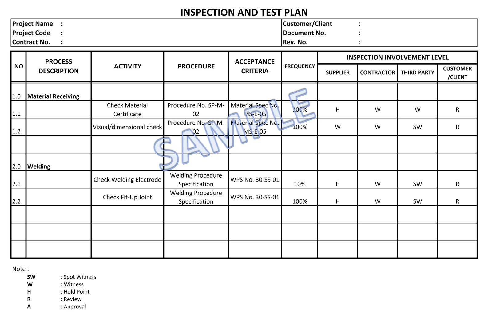Quality Assurance Plan Template | Resume Samples | Resume Examples ...