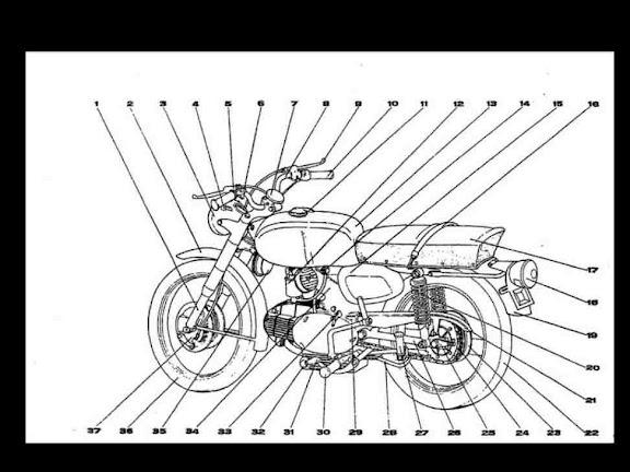ktm 65 sx service manual pdf