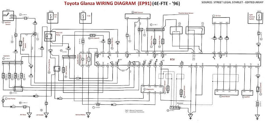 Starlet Wiring Diagrams Wiring Diagram