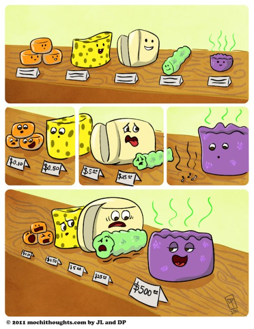 Cute food comic, The Art of Cheese