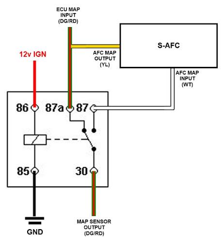 SAFC + 96 \u003d Map sensor code - FIXED! - neonsorg
