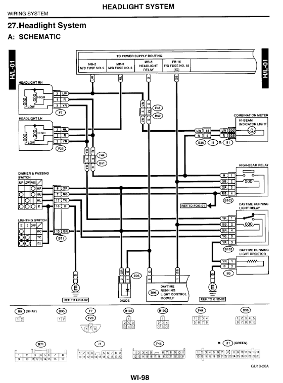 9007 hid wiring diagram wrx