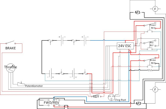 18v Aux Wire Diagram Index listing of wiring diagrams