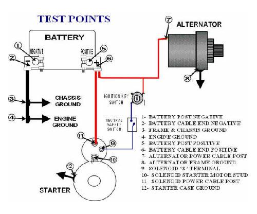Car Wiring Diagram Test Wiring Schematic Diagram