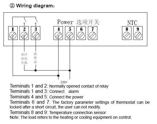 Heat Controller Wiring Diagram - Schematics Data Wiring Diagrams \u2022