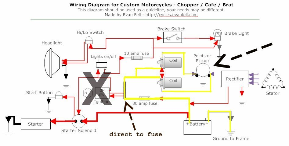 Cafe Cb550 Wiring Diagram Wiring Diagram Library