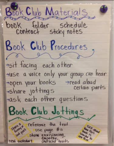 Parts Of A Book Anchor Chart - Image Collections Book