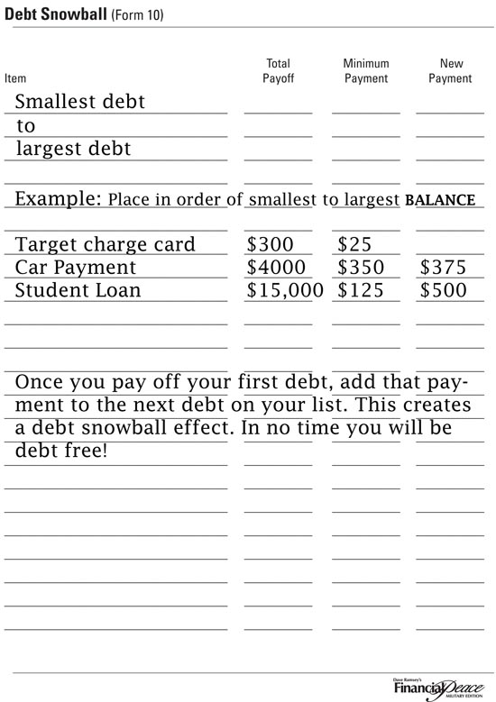 Part 4 \u2013 organize your finances week\u2026 (creating your debt snowball - dave ramsey snowball printable