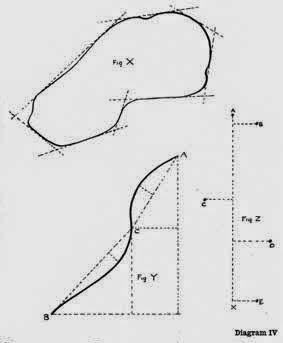 studies in diagrammatology and diagram praxis