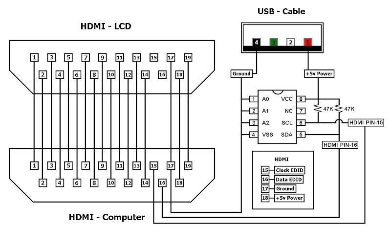 rca to dvi schematic