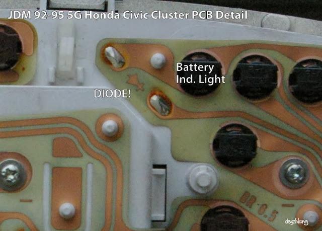 DIY Honda Civic 92-95 JDM \