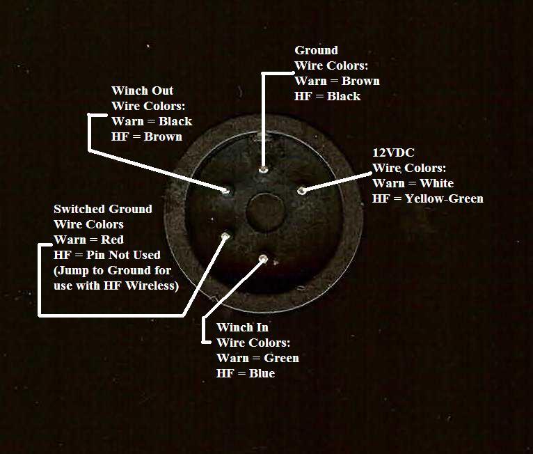 Warn Winch Remote Wiring Diagram Index listing of wiring diagrams