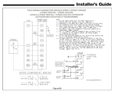 honeywell humidifier wiring diagram another iaq humidifier furnace