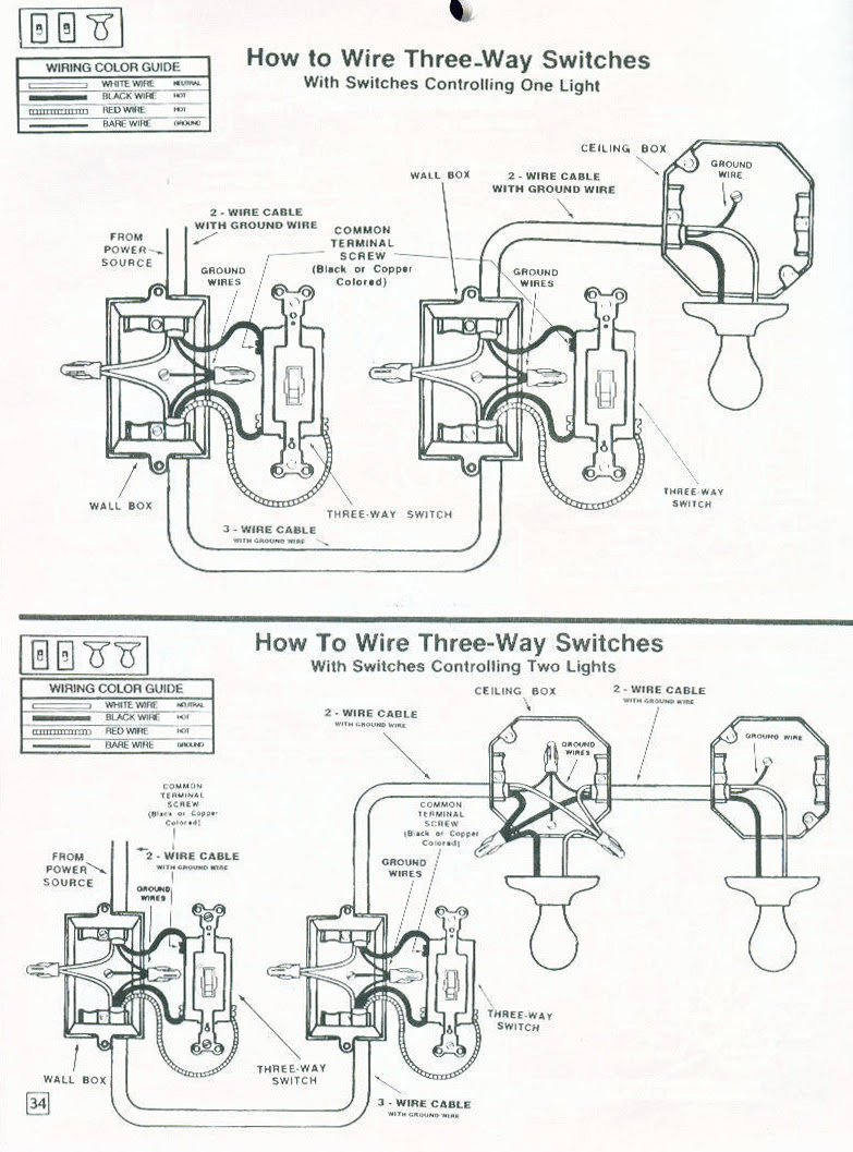 basic household electrical wiring techniques