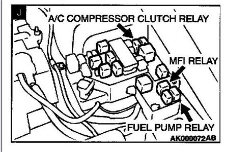 For The Grand Prix Gt Fuse Box Diagram Technical Car Experts Answers Everything You Need Where