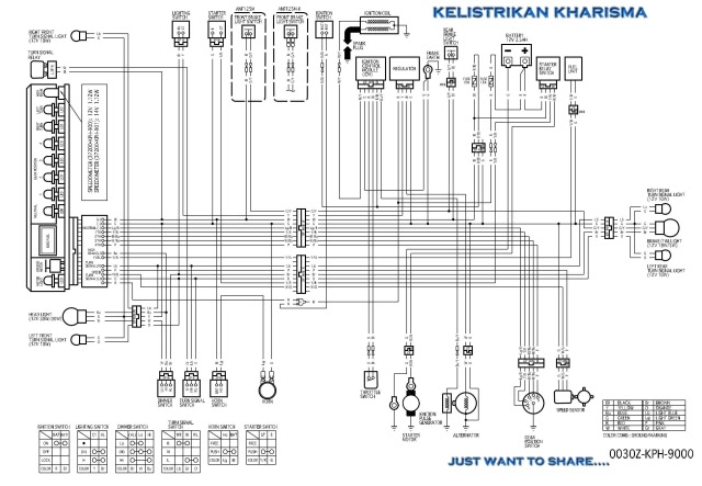 wiring diagram kelistrikan sepeda motor honda