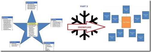 Star to Snowflake Part 3