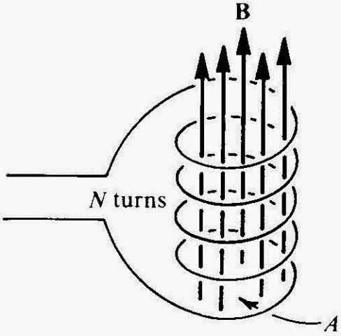 wiring diagram symbols inductor