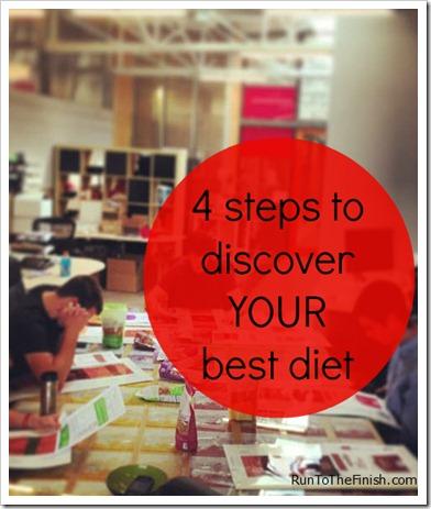 Create your best diet