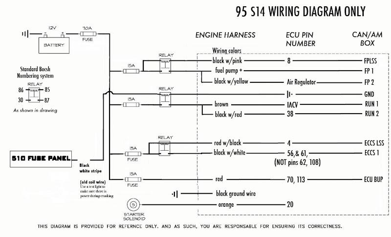 sr20de interior wiring diagram