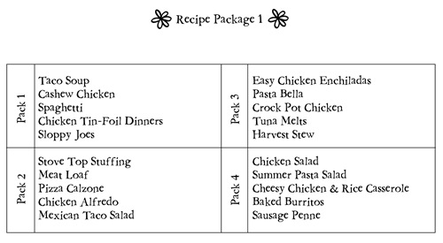 recipe package 1