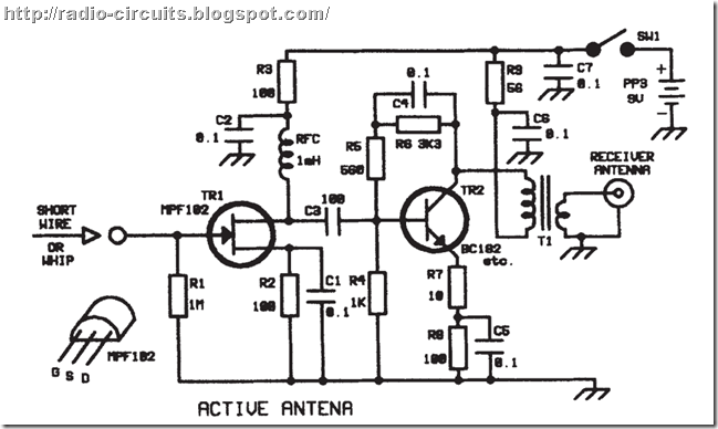 active antenna for fm am sw receiver