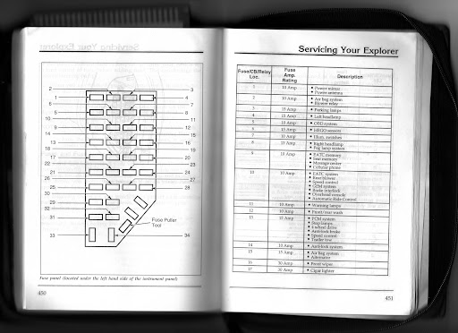 1995 Ford Explorer Fuse Panel Diagram Ford Wiring Diagram Instructions