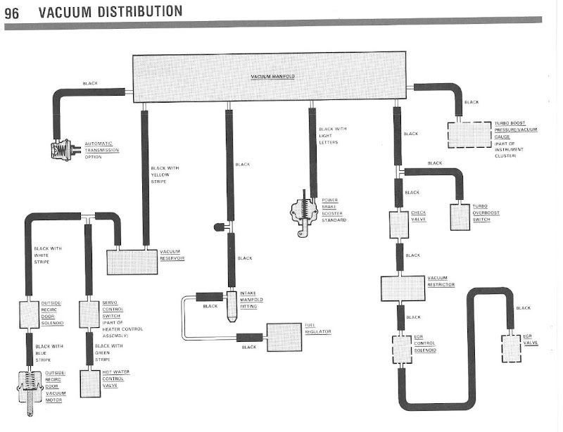 merkur xr4ti wiring diagram