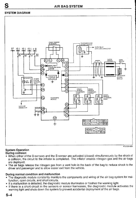 1993 Miata Wiring Diagram Index listing of wiring diagrams
