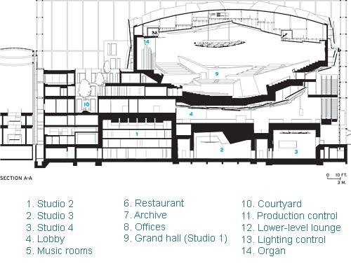 Copenhagen+Concert+Hall+By+Ateliers+Jean+Nouvel-Photo+C2A9+ - control plan