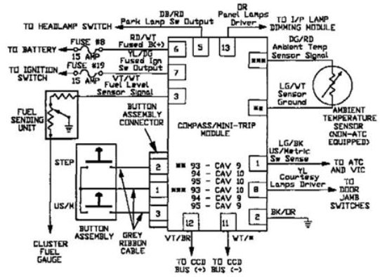88 Buick Wiring Diagram Schematic Diagram Electronic Schematic Diagram